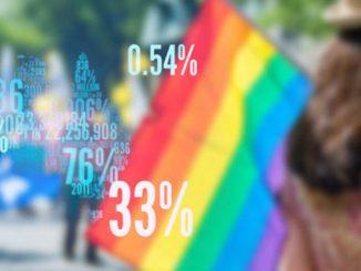 LGBTIQ+-Census-2021